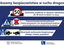Prawo: Zmiany w przepisach dla kierowców i pieszych wchodzą w życie