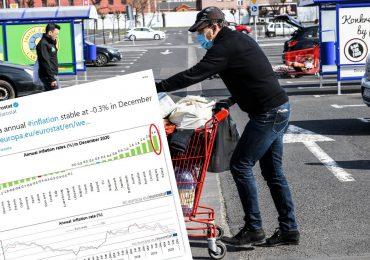Biznes: Polska z najwyższą inflacją w europie.