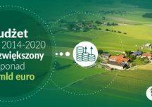 Rolnictwo: Strategiczna zmiana Programu Rozwoju Obszarów Wiejskich 2014-2020